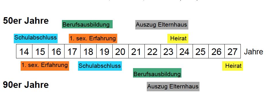 schulpflicht in deutschland